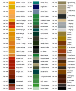 Ral color chart 002 atlas protective coatings