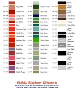 RAL Color Chart Part three